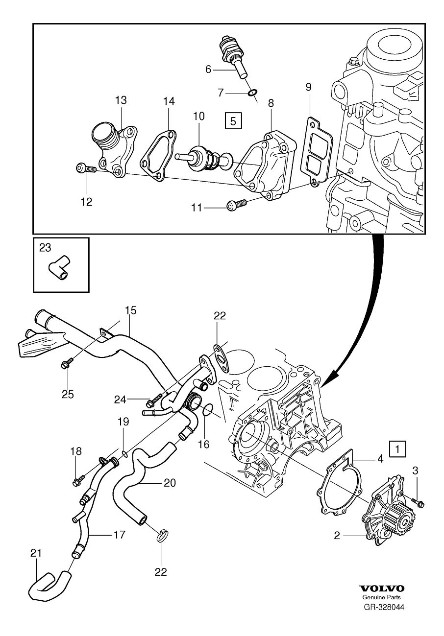 Diagram Coolant pump and thermostat, Diesel for your 2007 Volvo V70 XC 5DRS S.R 2.5l 5 cylinder Turbo