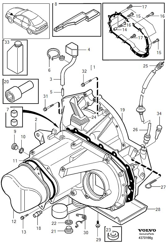 Gearbox, manual M3P
