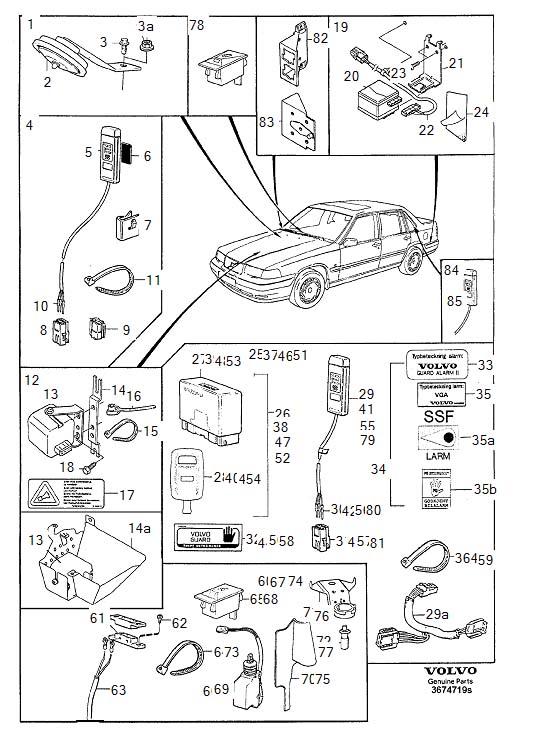 Burglar alarm Remote keyless entry system vga (guard alarm ...